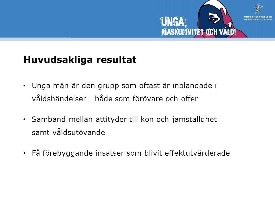 Mer information E-post: Fornamn.efternamn@ungdomsstyrelsen.seFornamn.efternamn@ungdomsstyrelsen.se Web: www.ungdomsstyrelsen.se/maskulinitetwww.ungdomsstyrelsen.se/maskulinitet