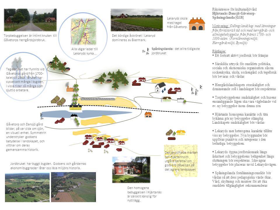 Alla vägar leder till Lekaryds kyrka... Torpbebyggelsen är intimt knuten till Gåvetorps herrgårdsjordbruk. Tegelbruket har funnits vid Gåvetorps gård