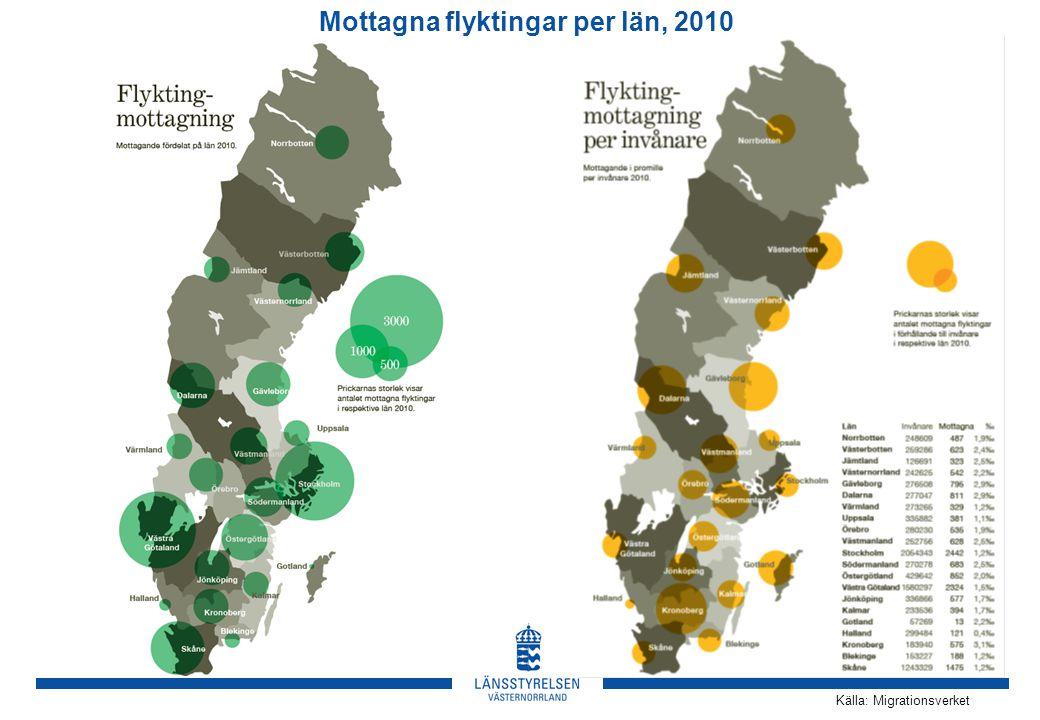 Mottagna flyktingar per län, 2010 Källa: Migrationsverket