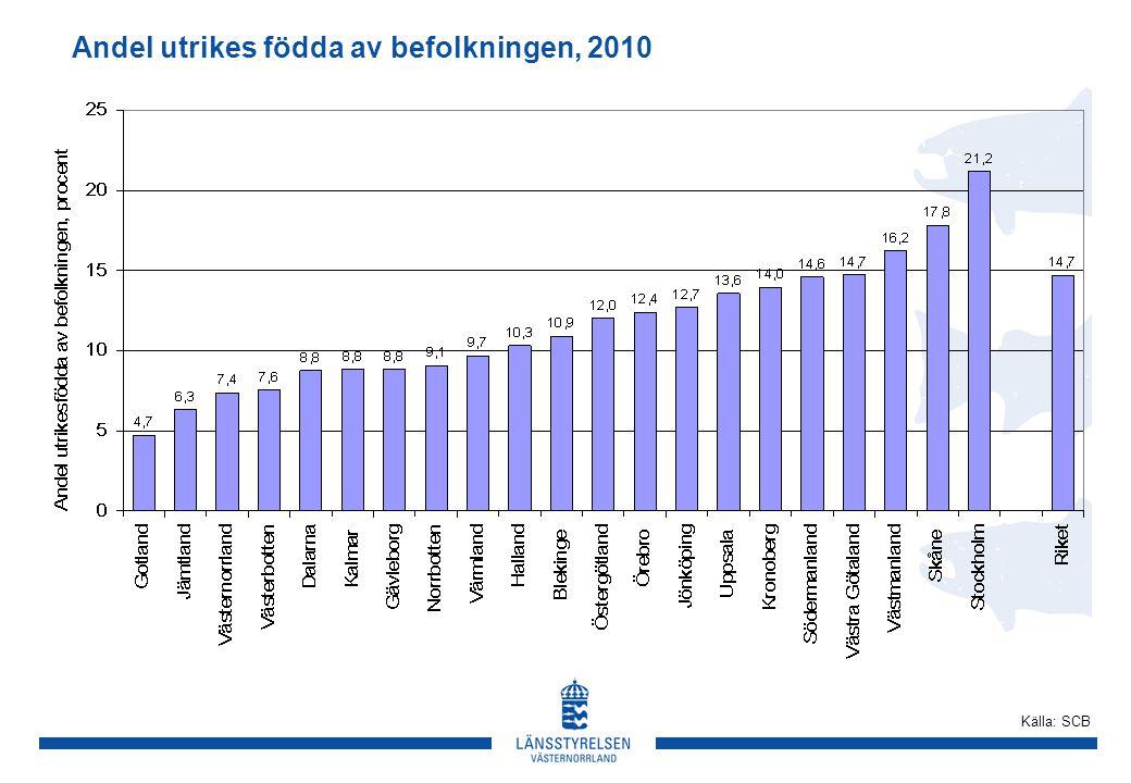 Andel utrikes födda av befolkningen, 2010 Källa: SCB