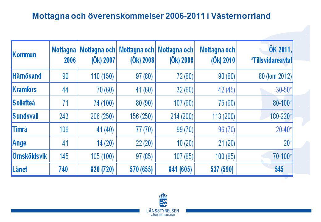 Mottagna och överenskommelser 2006-2011 i Västernorrland