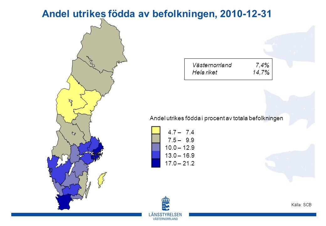 Andel utrikes födda av befolkningen, 2010-12-31 Källa: SCB Västernorrland 7,4% Hela riket 14,7% Andel utrikes födda i procent av totala befolkningen 4.7 – 7.4 7.5 – 9.9 10.0 – 12.9 13.0 – 16.9 17.0 – 21.2