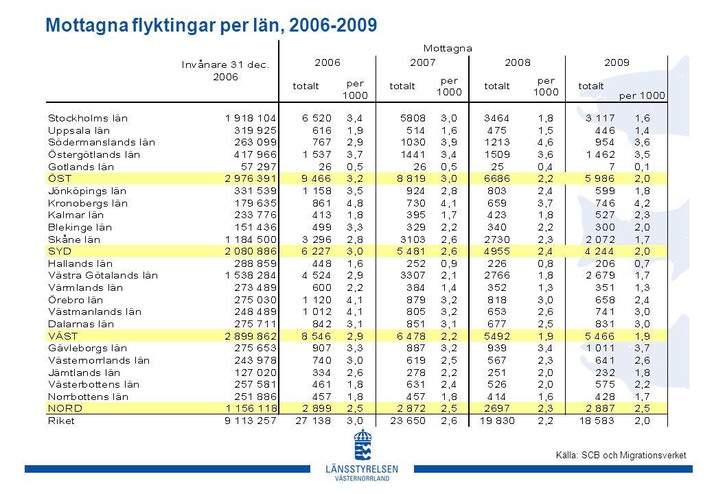 Mottagna flyktingar per län, 2006-2009 Källa: SCB och Migrationsverket