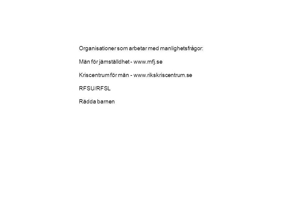 Organisationer som arbetar med manlighetsfrågor: Män för jämställdhet - www.mfj.se Kriscentrum för män - www.rikskriscentrum.se RFSU/RFSL Rädda barnen