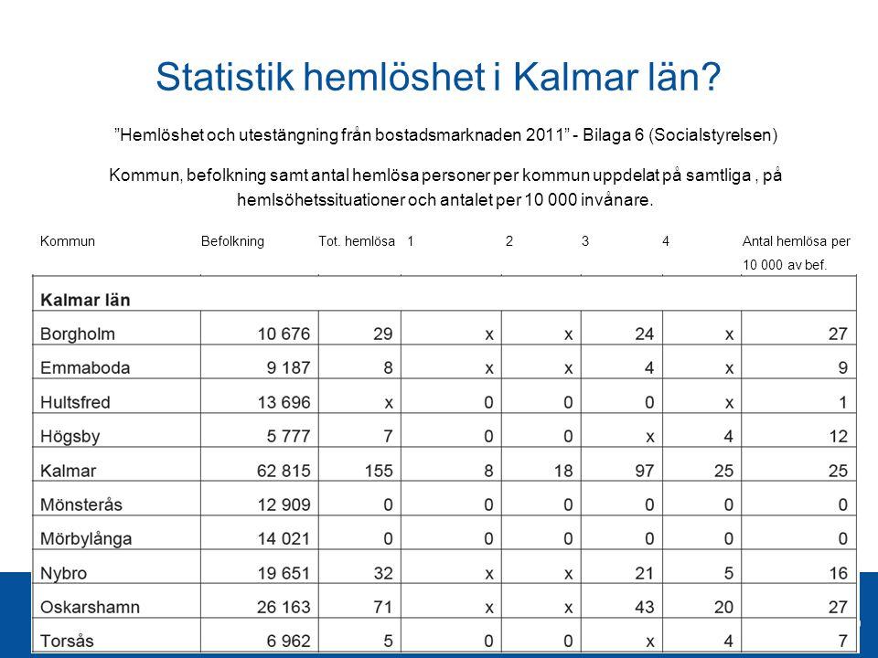 """Statistik hemlöshet i Kalmar län? """"Hemlöshet och utestängning från bostadsmarknaden 2011"""" - Bilaga 6 (Socialstyrelsen) Kommun, befolkning samt antal h"""