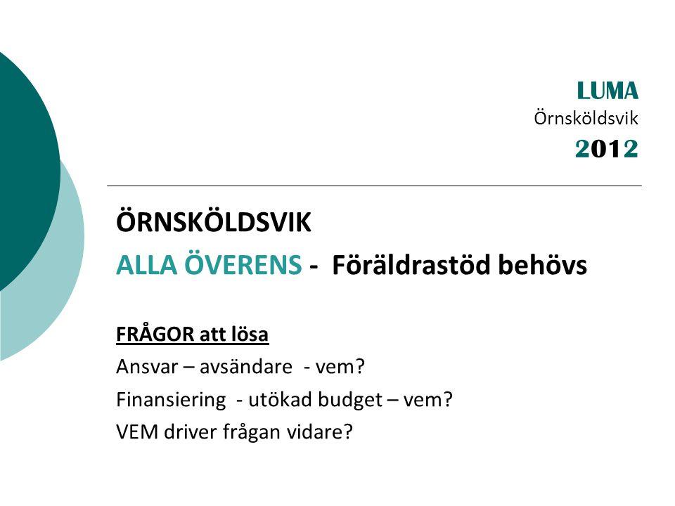 LUMA Örnsköldsvik ÖRNSKÖLDSVIK ALLA ÖVERENS - Föräldrastöd behövs FRÅGOR att lösa Ansvar – avsändare - vem.