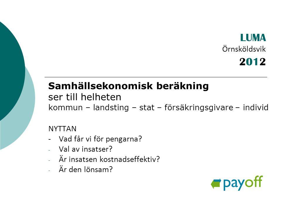 LUMA Örnsköldsvik Samhällsekonomisk beräkning ser till helheten kommun – landsting – stat – försäkringsgivare – individ NYTTAN - Vad får vi för pengarna.