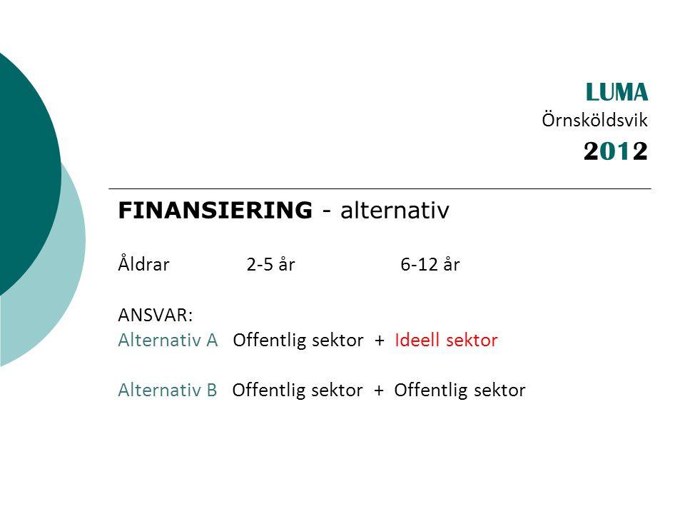 LUMA Örnsköldsvik FINANSIERING - alternativ Åldrar 2-5 år 6-12 år ANSVAR: Alternativ A Offentlig sektor + Ideell sektor Alternativ B Offentlig sektor + Offentlig sektor 2012