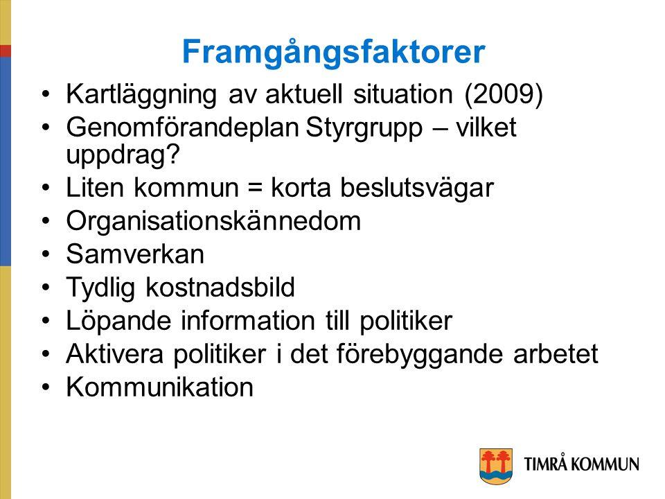 Framgångsfaktorer Kartläggning av aktuell situation (2009) Genomförandeplan Styrgrupp – vilket uppdrag.