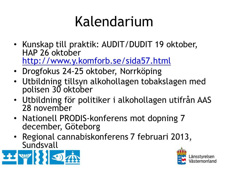 Kalendarium Kunskap till praktik: AUDIT/DUDIT 19 oktober, HAP 26 oktober http://www.y.komforb.se/sida57.html http://www.y.komforb.se/sida57.html Drogfokus 24-25 oktober, Norrköping Utbildning tillsyn alkohollagen tobakslagen med polisen 30 oktober Utbildning för politiker i alkohollagen utifrån AAS 28 november Nationell PRODIS-konferens mot dopning 7 december, Göteborg Regional cannabiskonferens 7 februari 2013, Sundsvall