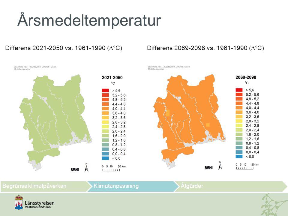 Årsmedeltemperatur Differens 2021-2050 vs. 1961-1990 (  °C)Differens 2069-2098 vs. 1961-1990 (  °C) Begränsa klimatpåverkanKlimatanpassningÅtgärder