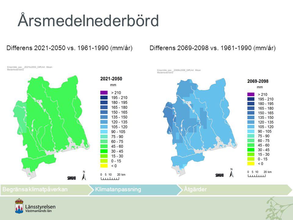 Årsmedelnederbörd Differens 2021-2050 vs. 1961-1990 (mm/år)Differens 2069-2098 vs. 1961-1990 (mm/år) Begränsa klimatpåverkanKlimatanpassningÅtgärder