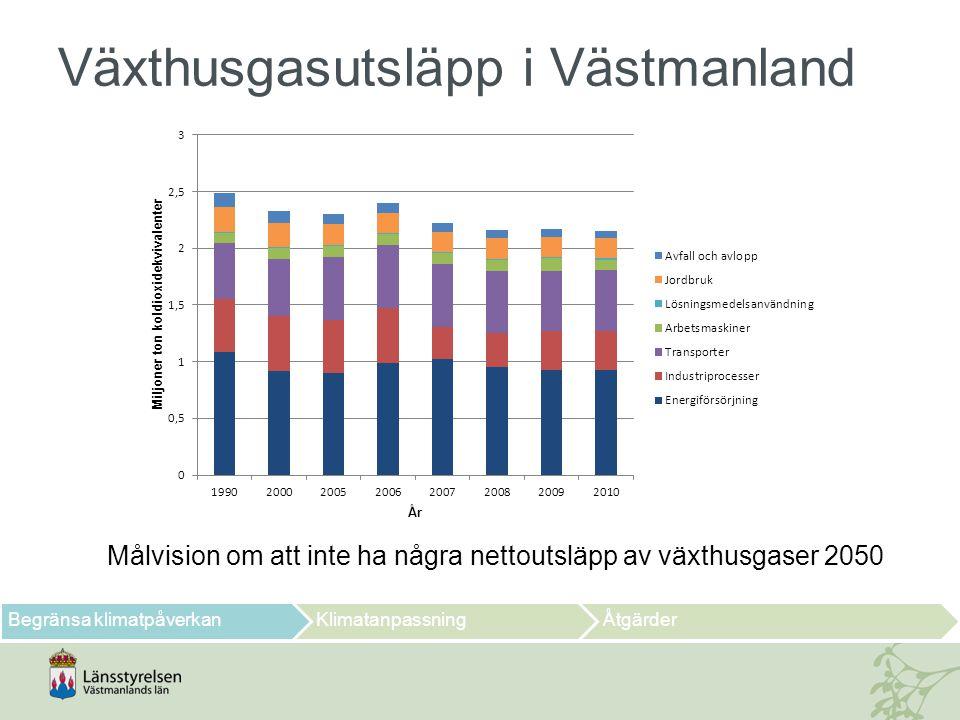 Begränsa klimatpåverkanKlimatanpassningÅtgärder Målvision om att inte ha några nettoutsläpp av växthusgaser 2050 Växthusgasutsläpp i Västmanland