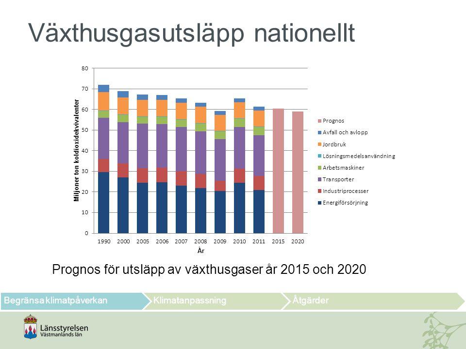 Växthusgasutsläpp nationellt Prognos för utsläpp av växthusgaser år 2015 och 2020 Begränsa klimatpåverkanKlimatanpassningÅtgärder