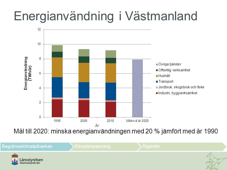 Växthusgasutsläpp från konsumtion Begränsa klimatpåverkanKlimatanpassningÅtgärder
