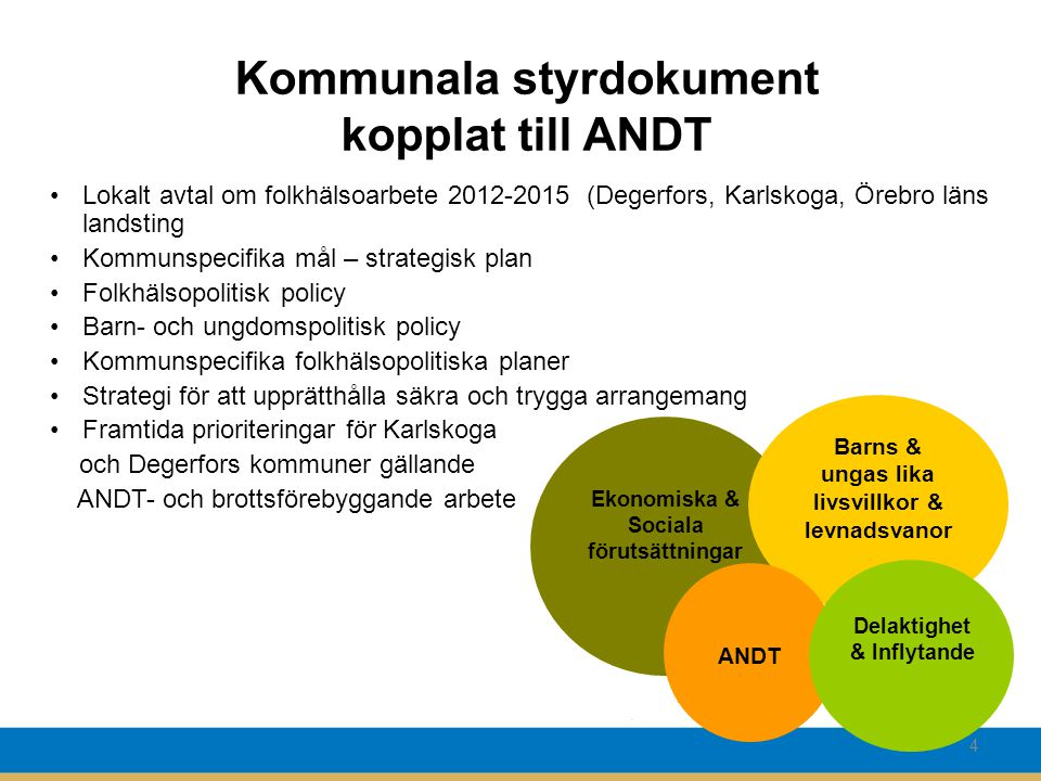 4 Lokalt avtal om folkhälsoarbete 2012-2015 (Degerfors, Karlskoga, Örebro läns landsting Kommunspecifika mål – strategisk plan Folkhälsopolitisk polic