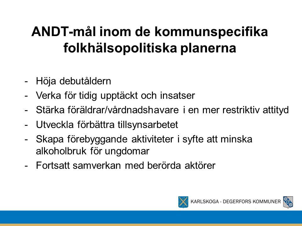 ANDT-mål inom de kommunspecifika folkhälsopolitiska planerna -Höja debutåldern -Verka för tidig upptäckt och insatser -Stärka föräldrar/vårdnadshavare