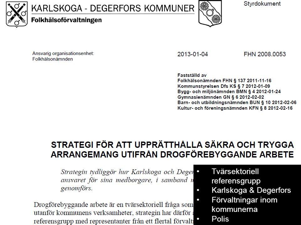 7 Tvärsektoriell referensgrupp Karlskoga & Degerfors Förvaltningar inom kommunerna Polis