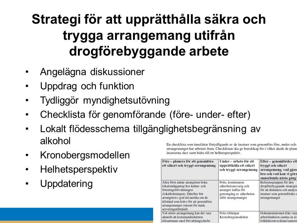 Strategi för att upprätthålla säkra och trygga arrangemang utifrån drogförebyggande arbete Angelägna diskussioner Uppdrag och funktion Tydliggör myndi