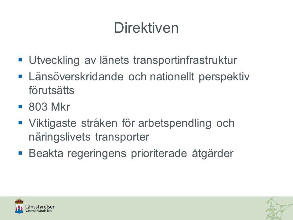 Direktiven  Utveckling av länets transportinfrastruktur  Länsöverskridande och nationellt perspektiv förutsätts  803 Mkr  Viktigaste stråken för arbetspendling och näringslivets transporter  Beakta regeringens prioriterade åtgärder