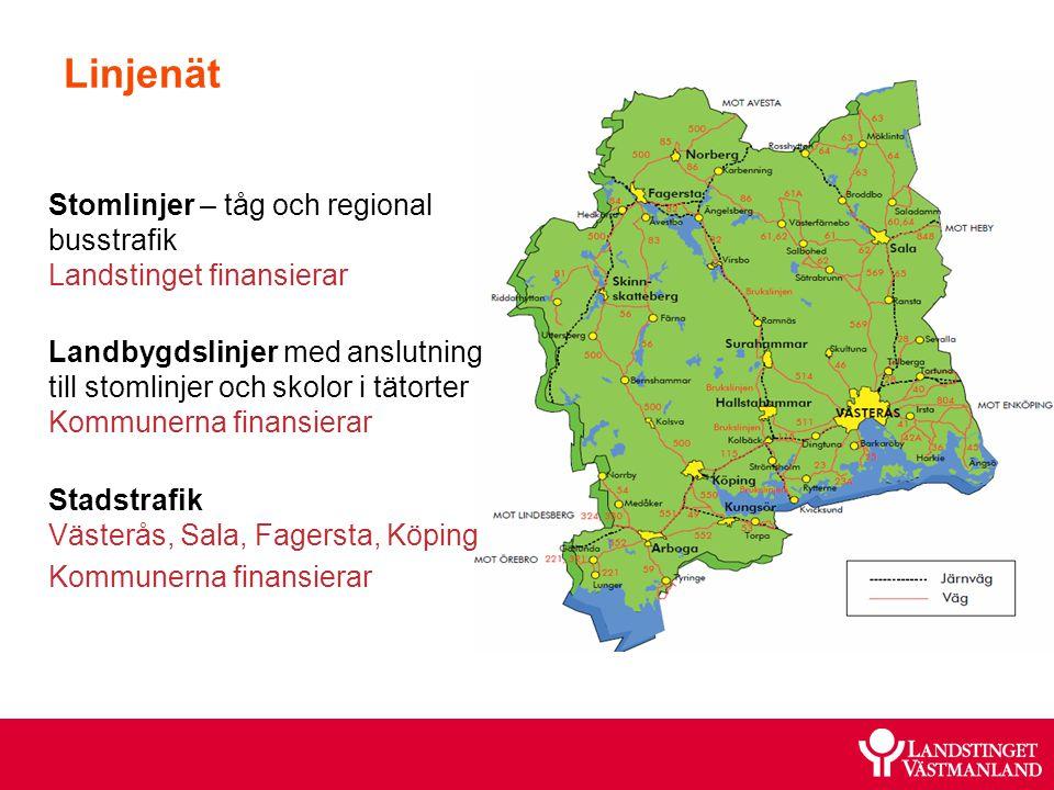 Linjenät Stomlinjer – tåg och regional busstrafik Landstinget finansierar Landbygdslinjer med anslutning till stomlinjer och skolor i tätorter Kommune