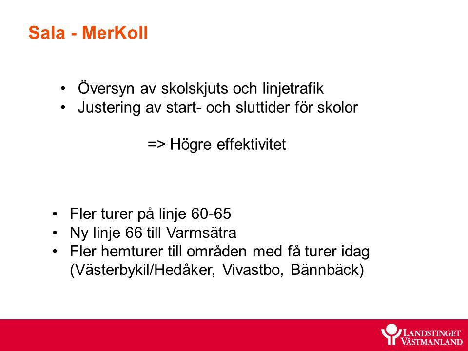 Sala - MerKoll Fler turer på linje 60-65 Ny linje 66 till Varmsätra Fler hemturer till områden med få turer idag (Västerbykil/Hedåker, Vivastbo, Bännb