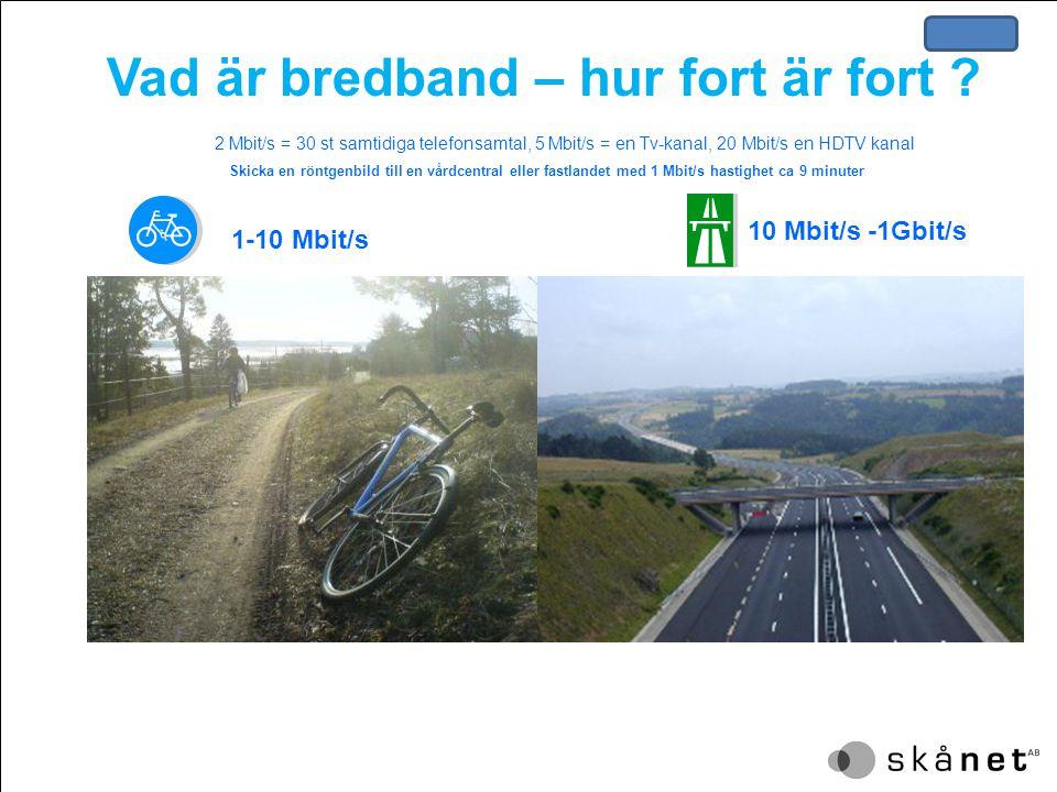 Vad är bredband – hur fort är fort ? 2 Mbit/s = 30 st samtidiga telefonsamtal, 5 Mbit/s = en Tv-kanal, 20 Mbit/s en HDTV kanal Skicka en röntgenbild t