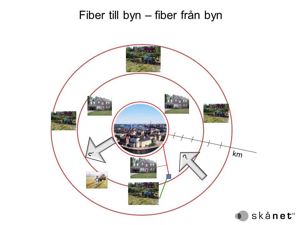 Fiber till byn – fiber från byn km ? ?