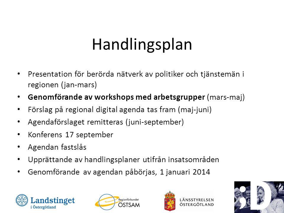 Handlingsplan Presentation för berörda nätverk av politiker och tjänstemän i regionen (jan-mars) Genomförande av workshops med arbetsgrupper (mars-maj