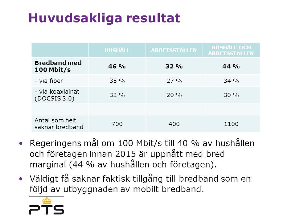 Bredbandskartläggning 2010 Vad är bredband. Vad är faktisk tillgång till bredband.