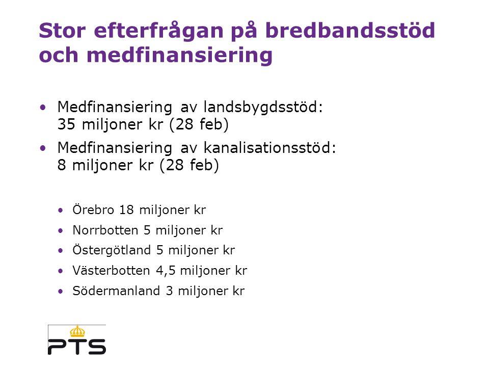 PTS medfinansiering PTS har sedan 15 oktober 2010 arbetat med medfinansiering av bredbandsstöd (enligt kanalisationsförordningen och landsbygdsförordningen) Länsstyrelserna – PTS – länsstyrelserna Belopp: 95 miljoner kronor 2010 20 miljoner kronor 2011