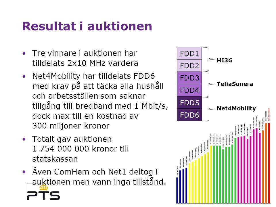 Tilldelningen av 800 MHz-bandet Sex tillstånd (2x5 MHz vardera) Nationella tillstånd Tillståndstid: t.o.m.