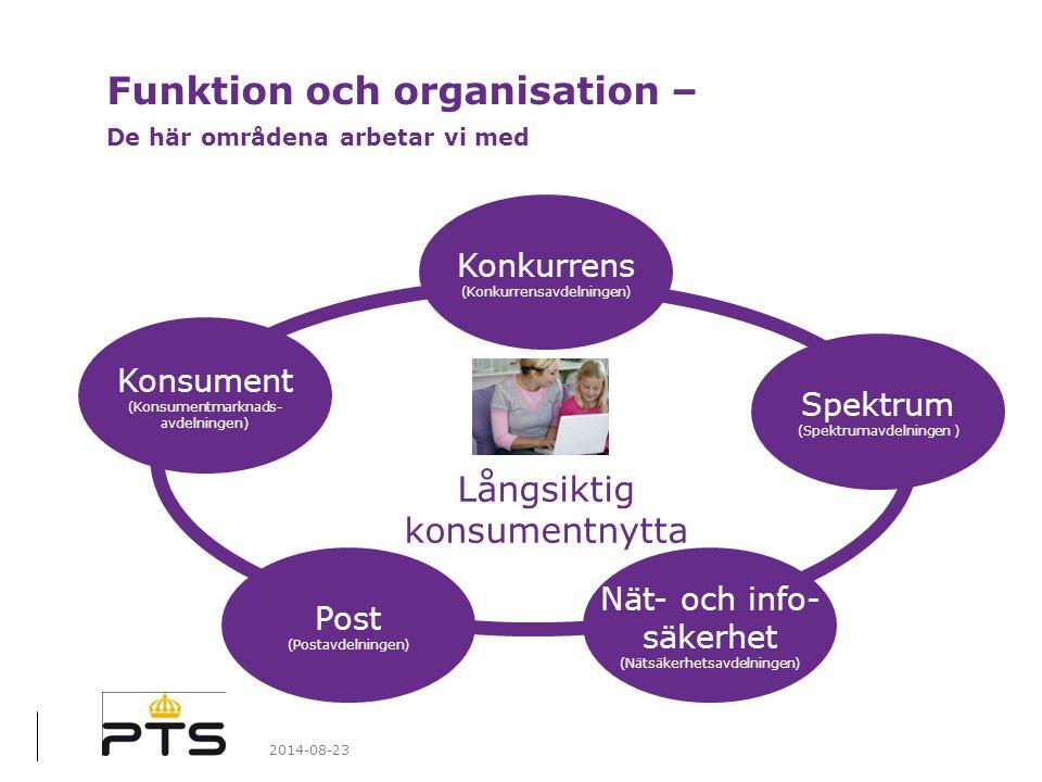 2014-08-23 Nät- och info- säkerhet (Nätsäkerhetsavdelningen) Spektrum (Spektrumavdelningen ) Konkurrens (Konkurrensavdelningen) Konsument (Konsumentmarknads- avdelningen) Post (Postavdelningen) Långsiktig konsumentnytta Funktion och organisation – De här områdena arbetar vi med