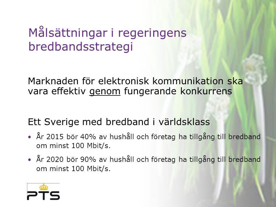 Målsättningar i regeringens bredbandsstrategi Marknaden för elektronisk kommunikation ska vara effektiv genom fungerande konkurrens Ett Sverige med bredband i världsklass År 2015 bör 40% av hushåll och företag ha tillgång till bredband om minst 100 Mbit/s.
