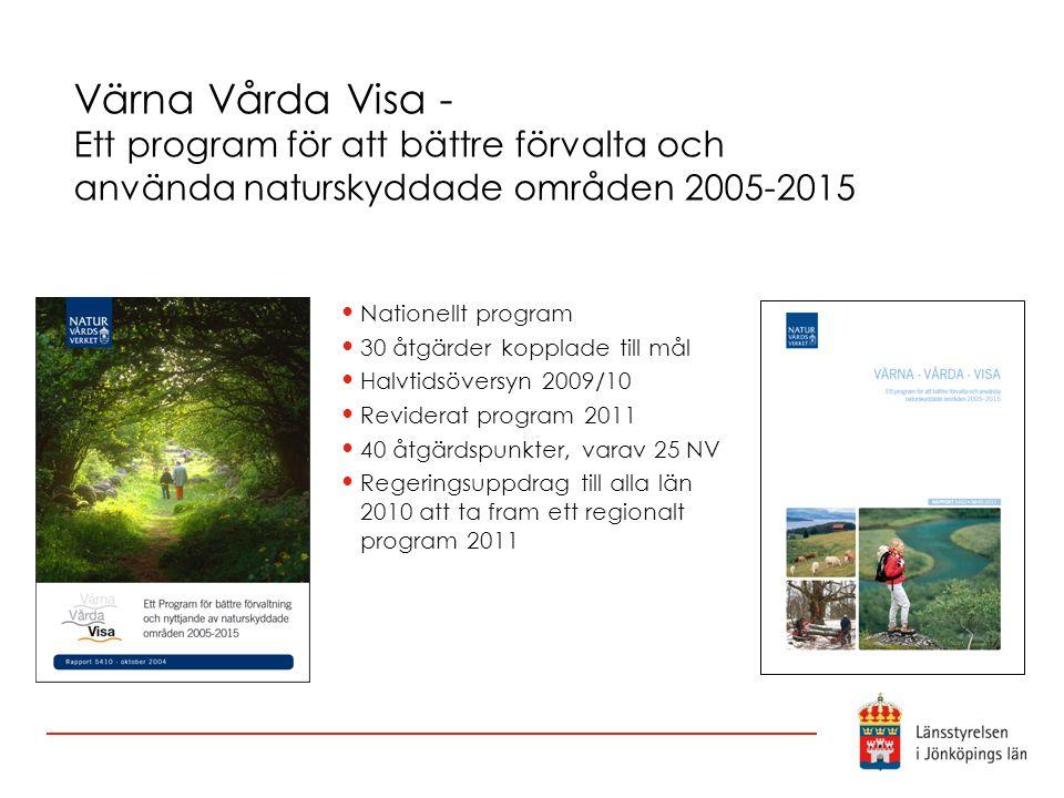Värna Vårda Visa - Ett program för att bättre förvalta och använda naturskyddade områden 2005-2015 Nationellt program 30 åtgärder kopplade till mål Ha