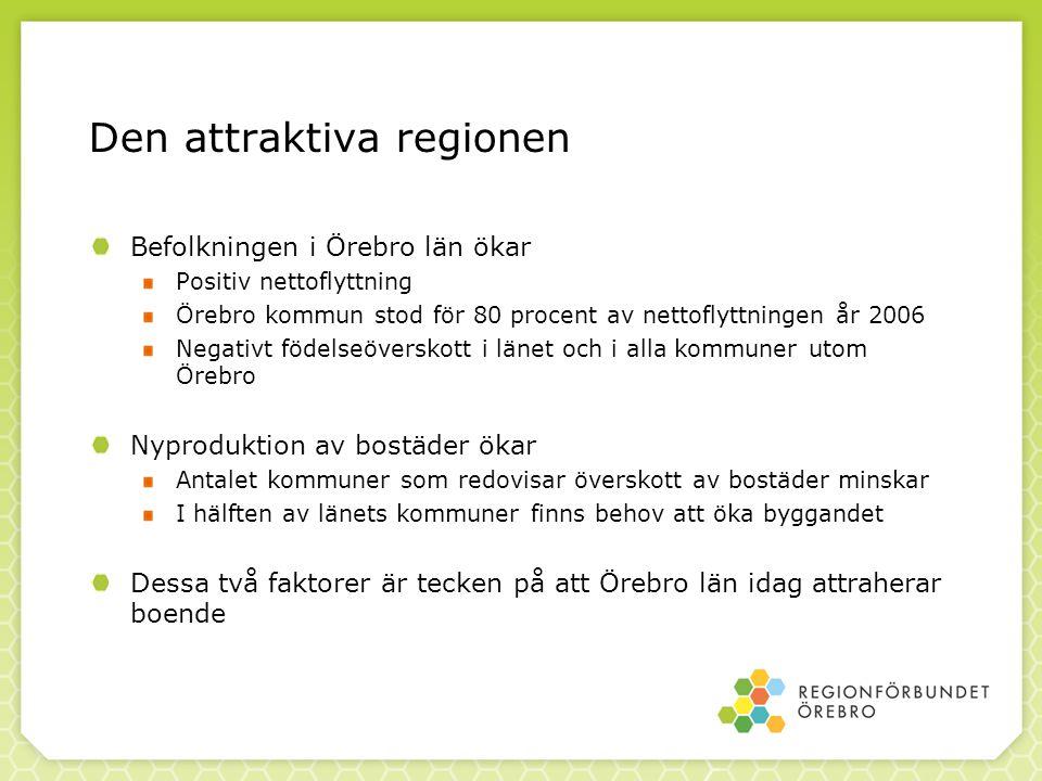 Den attraktiva regionen Befolkningen i Örebro län ökar Positiv nettoflyttning Örebro kommun stod för 80 procent av nettoflyttningen år 2006 Negativt födelseöverskott i länet och i alla kommuner utom Örebro Nyproduktion av bostäder ökar Antalet kommuner som redovisar överskott av bostäder minskar I hälften av länets kommuner finns behov att öka byggandet Dessa två faktorer är tecken på att Örebro län idag attraherar boende