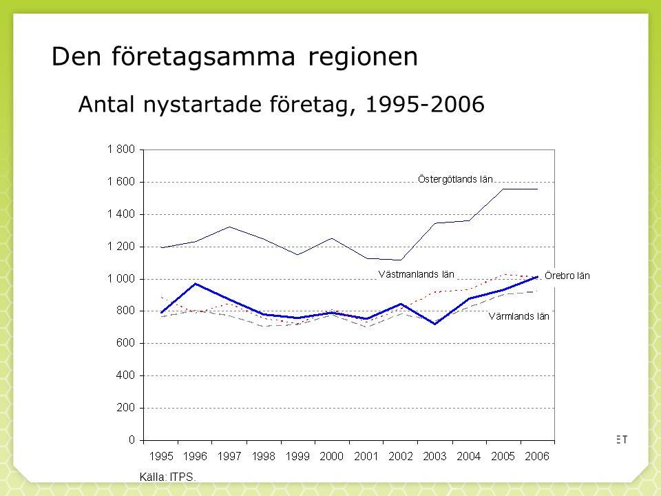 Den företagsamma regionen Antal nystartade företag, 1995-2006 Källa: ITPS.