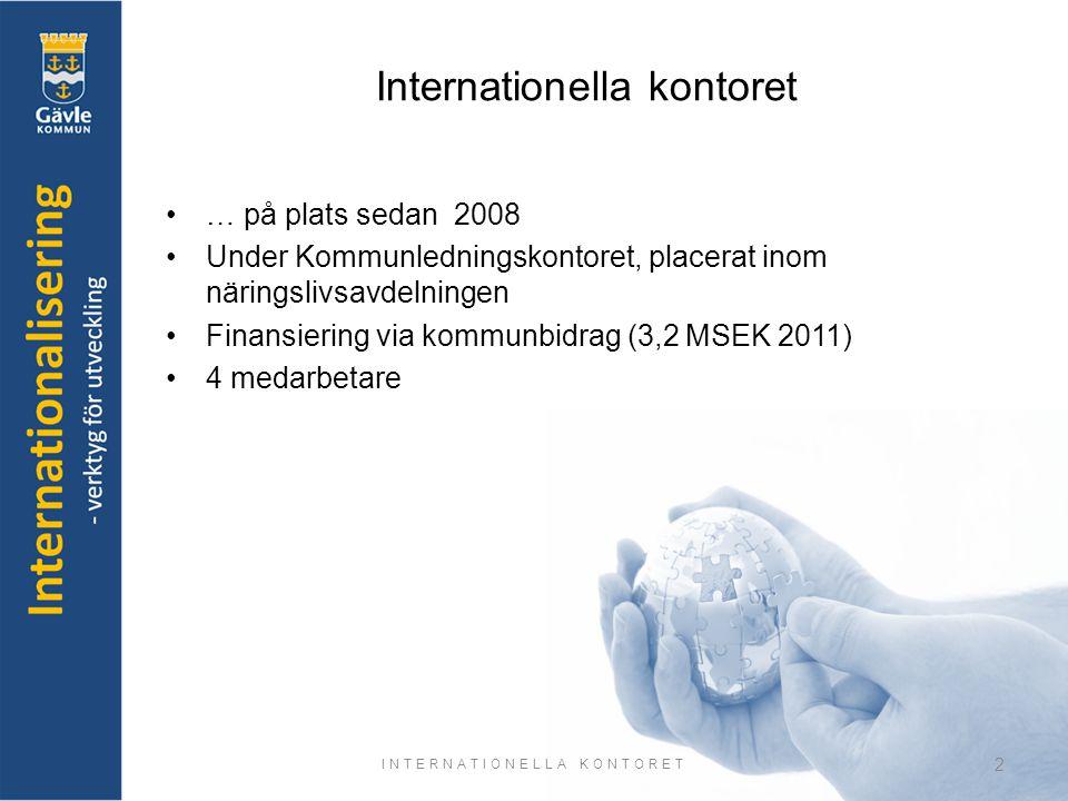 2 Internationella kontoret … på plats sedan 2008 Under Kommunledningskontoret, placerat inom näringslivsavdelningen Finansiering via kommunbidrag (3,2 MSEK 2011) 4 medarbetare