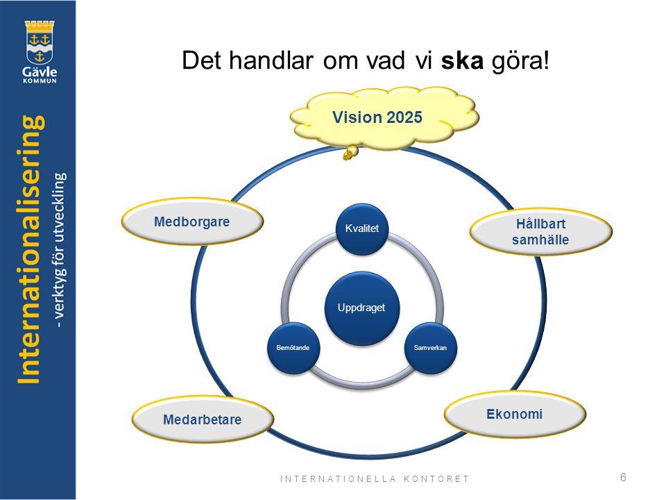 6 Det handlar om vad vi ska göra! Hållbart samhälle Ekonomi Medarbetare Medborgare Vision 2025 Uppdraget Kvalitet SamverkanBemötande