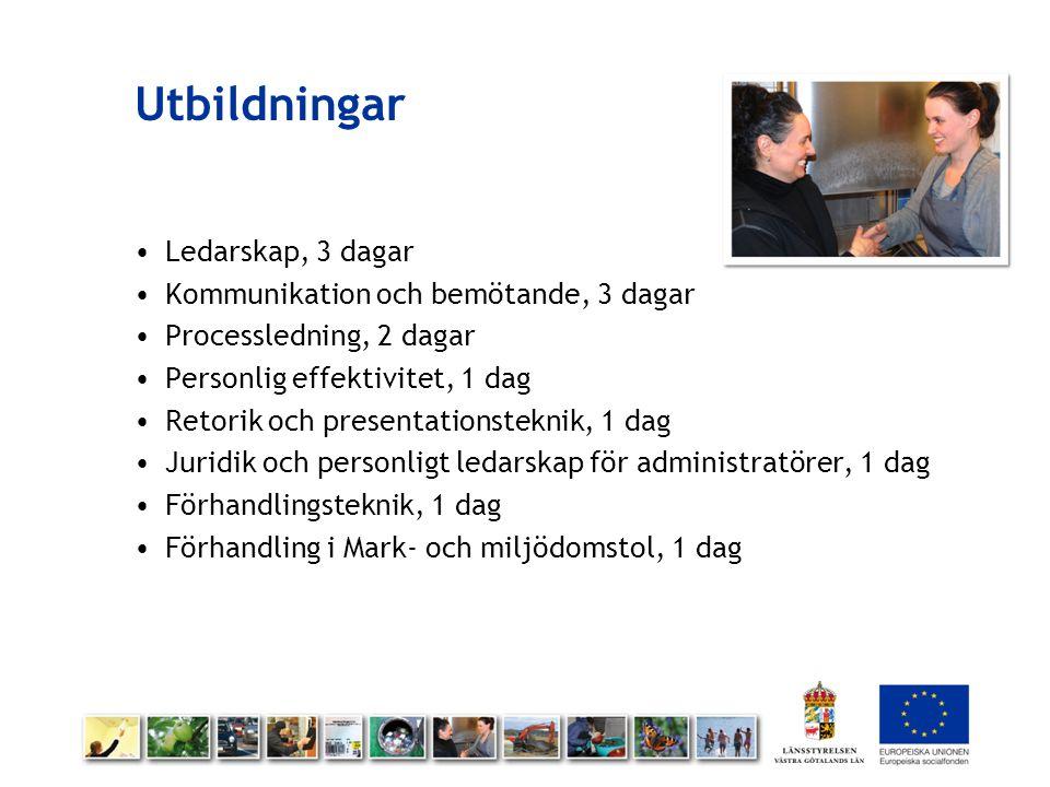 Utbildningar Ledarskap, 3 dagar Kommunikation och bemötande, 3 dagar Processledning, 2 dagar Personlig effektivitet, 1 dag Retorik och presentationste