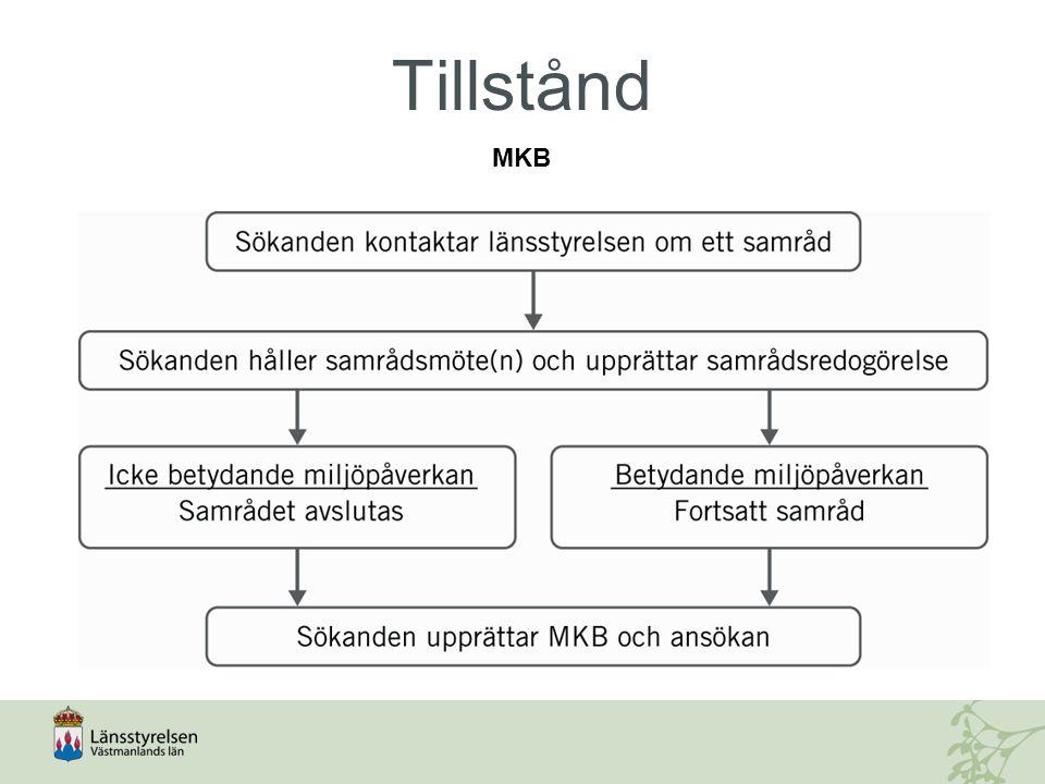 Tillstånd MKB