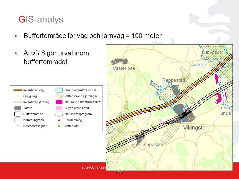 GIS-analys Buffertområde för väg och järnväg = 150 meter ArcGIS gör urval inom buffertområdet