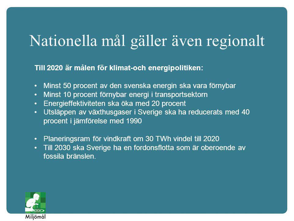 Nationella mål gäller även regionalt Till 2020 är målen för klimat-och energipolitiken: Minst 50 procent av den svenska energin ska vara förnybar Minst 10 procent förnybar energi i transportsektorn Energieffektiviteten ska öka med 20 procent Utsläppen av växthusgaser i Sverige ska ha reducerats med 40 procent i jämförelse med 1990 Planeringsram för vindkraft om 30 TWh vindel till 2020 Till 2030 ska Sverige ha en fordonsflotta som är oberoende av fossila bränslen.