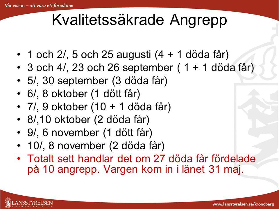 Vår vision – att vara ett föredöme www.lansstyrelsen.se/kronoberg Kvalitetssäkrade Angrepp 1 och 2/, 5 och 25 augusti (4 + 1 döda får) 3 och 4/, 23 och 26 september ( 1 + 1 döda får) 5/, 30 september (3 döda får) 6/, 8 oktober (1 dött får) 7/, 9 oktober (10 + 1 döda får) 8/,10 oktober (2 döda får) 9/, 6 november (1 dött får) 10/, 8 november (2 döda får) Totalt sett handlar det om 27 döda får fördelade på 10 angrepp.