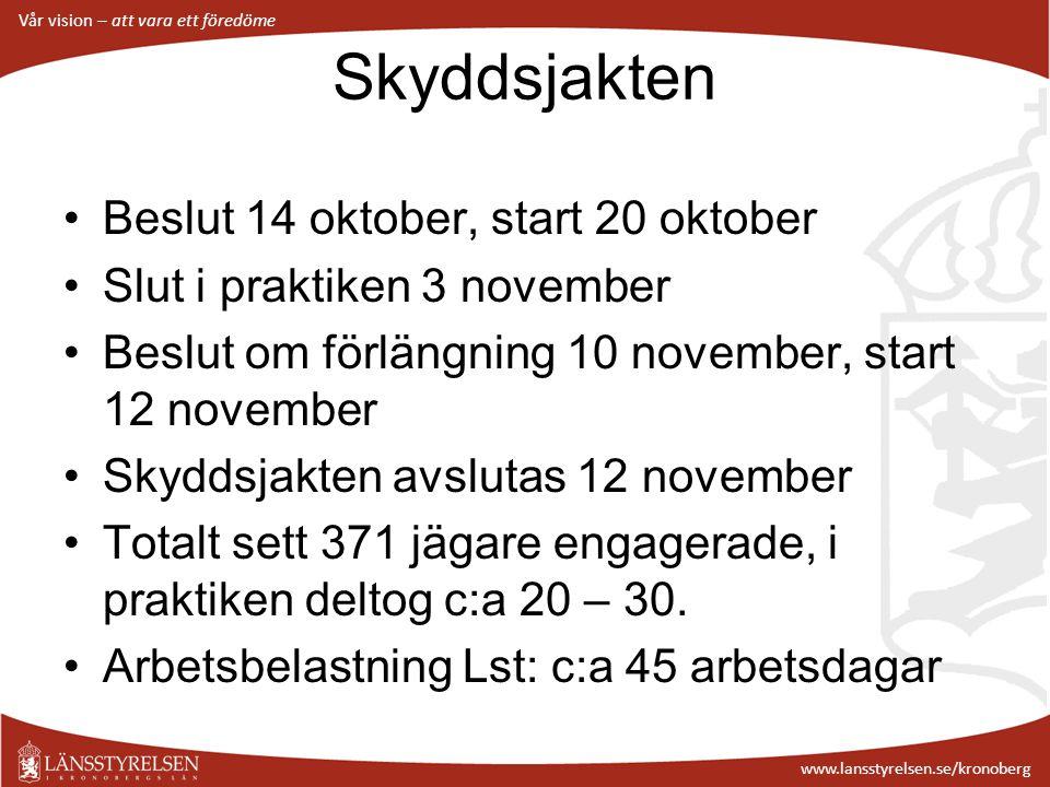 Vår vision – att vara ett föredöme www.lansstyrelsen.se/kronoberg Skyddsjakten Beslut 14 oktober, start 20 oktober Slut i praktiken 3 november Beslut