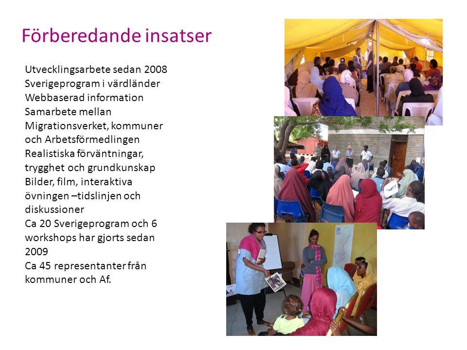Utvecklingsarbete sedan 2008 Sverigeprogram i värdländer Webbaserad information Samarbete mellan Migrationsverket, kommuner och Arbetsförmedlingen Rea