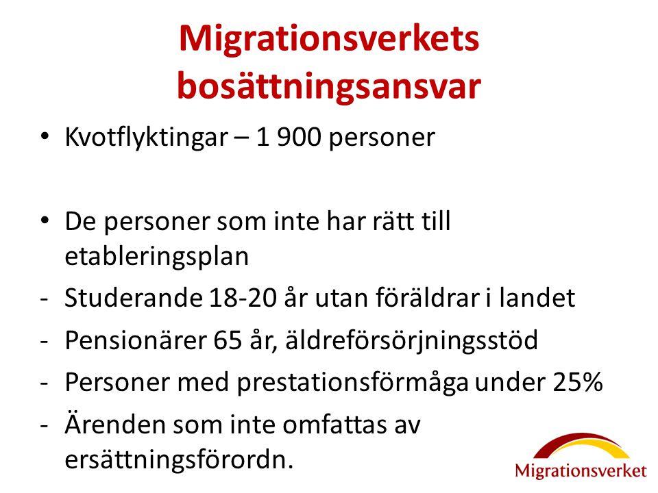 Migrationsverkets bosättningsansvar Kvotflyktingar – 1 900 personer De personer som inte har rätt till etableringsplan -Studerande 18-20 år utan föräl