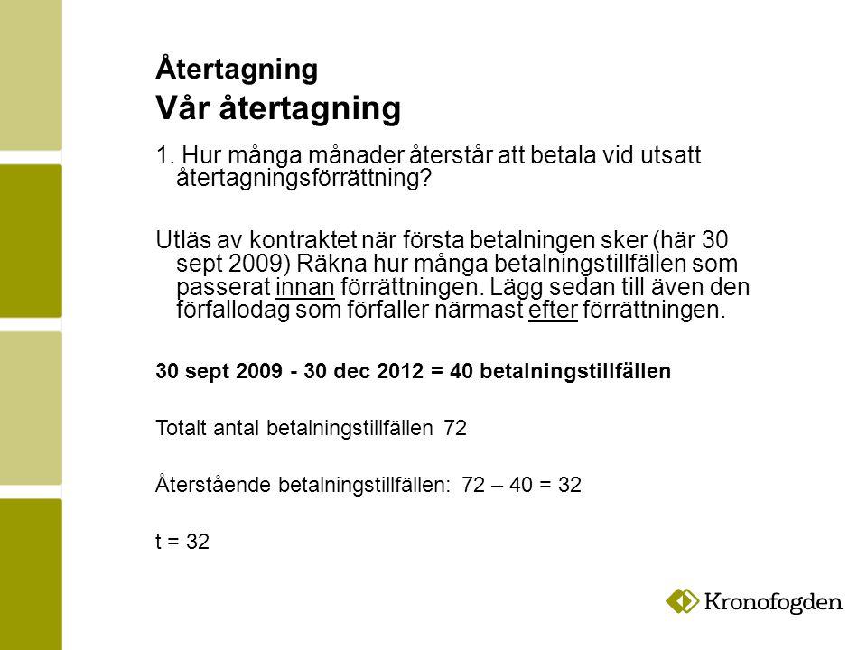 Vår återtagning t = återstående antal amorteringar (32 st) första ff 090930, förrättning 121220, man räknar fram till nästa ffdag 121230 = 40 mån har förfallit, då återstår 32 n = totalt antal amorteringar (72 st) c = total kreditkostnad exklusive uppläggningsavgift (23 816 kr) 1.