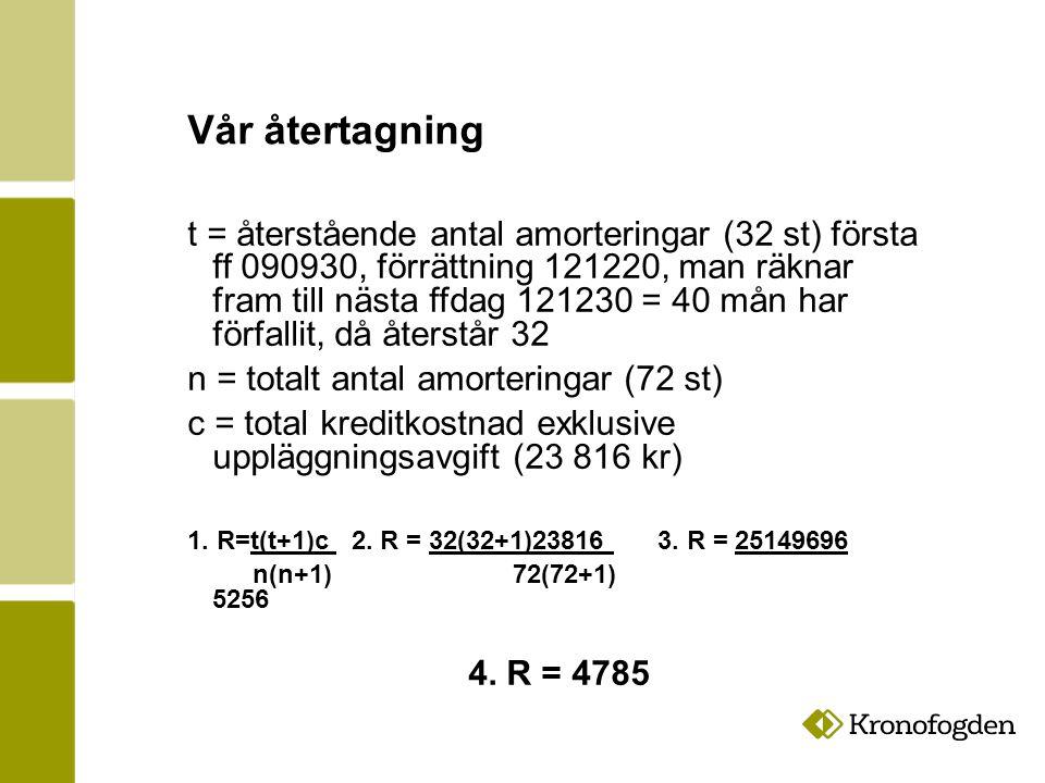 Återtagning Praktiska handgrepp 4.