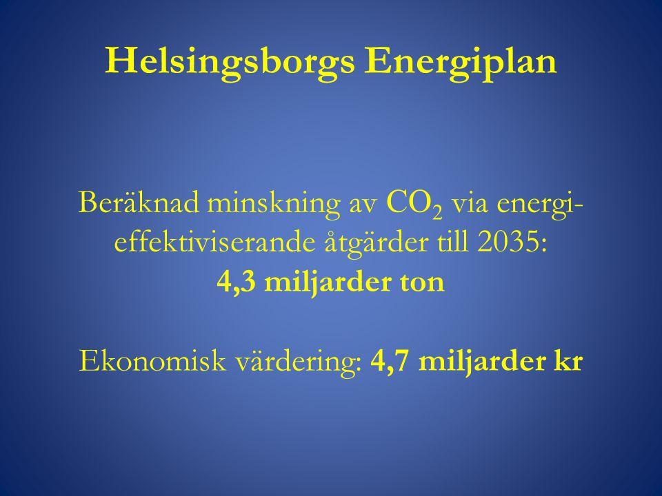 Helsingsborgs Energiplan Beräknad minskning av CO 2 via energi- effektiviserande åtgärder till 2035: 4,3 miljarder ton Ekonomisk värdering: 4,7 miljarder kr
